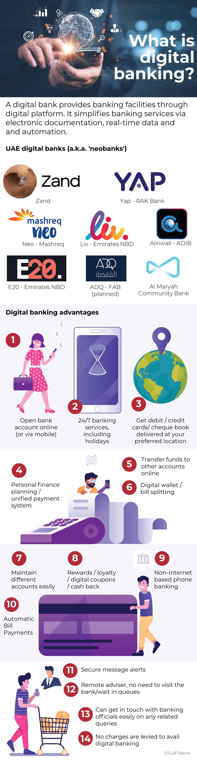 Digital bank UAE how many how it works
