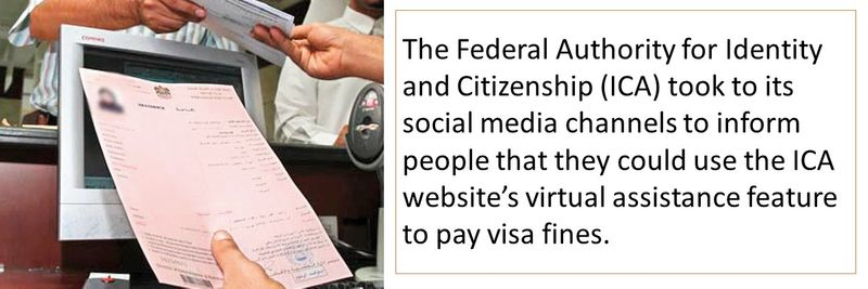 The Federal Authority for Identity and Citizenship (ICA) took to its social media channels to inform people that they could use the ICA website's virtual assistance feature to pay visa fines.