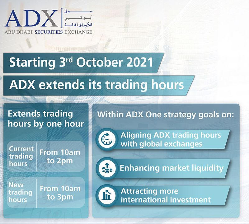 ADX trading hours