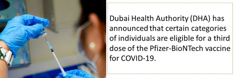 Dubai Health Authority (DHA) has announced that certain categories of individuals are eligible for a third dose of the Pfizer-BioNTech vaccine for COVID-19.