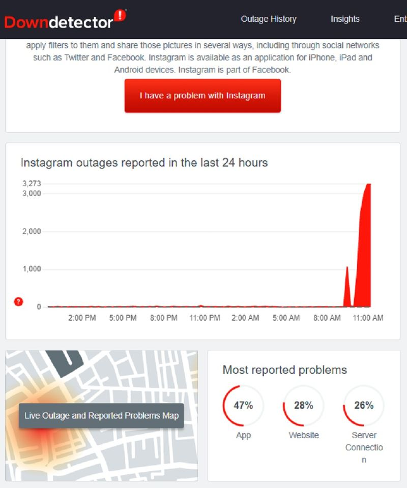 Screengrab of Down Detector report for Instagram India
