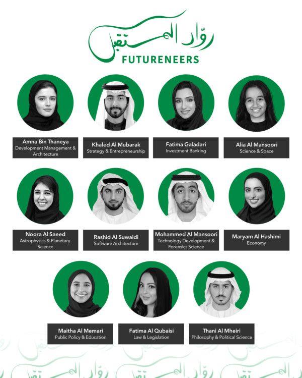 Selected Futureneers-1630929087198