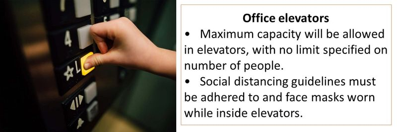 Office elevators •Maximum capacity will be allowed in elevators, with no limit specified on number of people. •Social distancing guidelines must be adhered to and face masks worn while inside elevators.