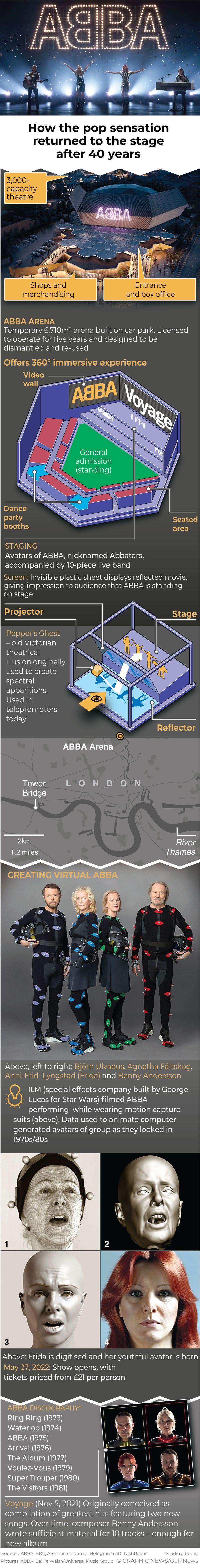 20210909 new infographic