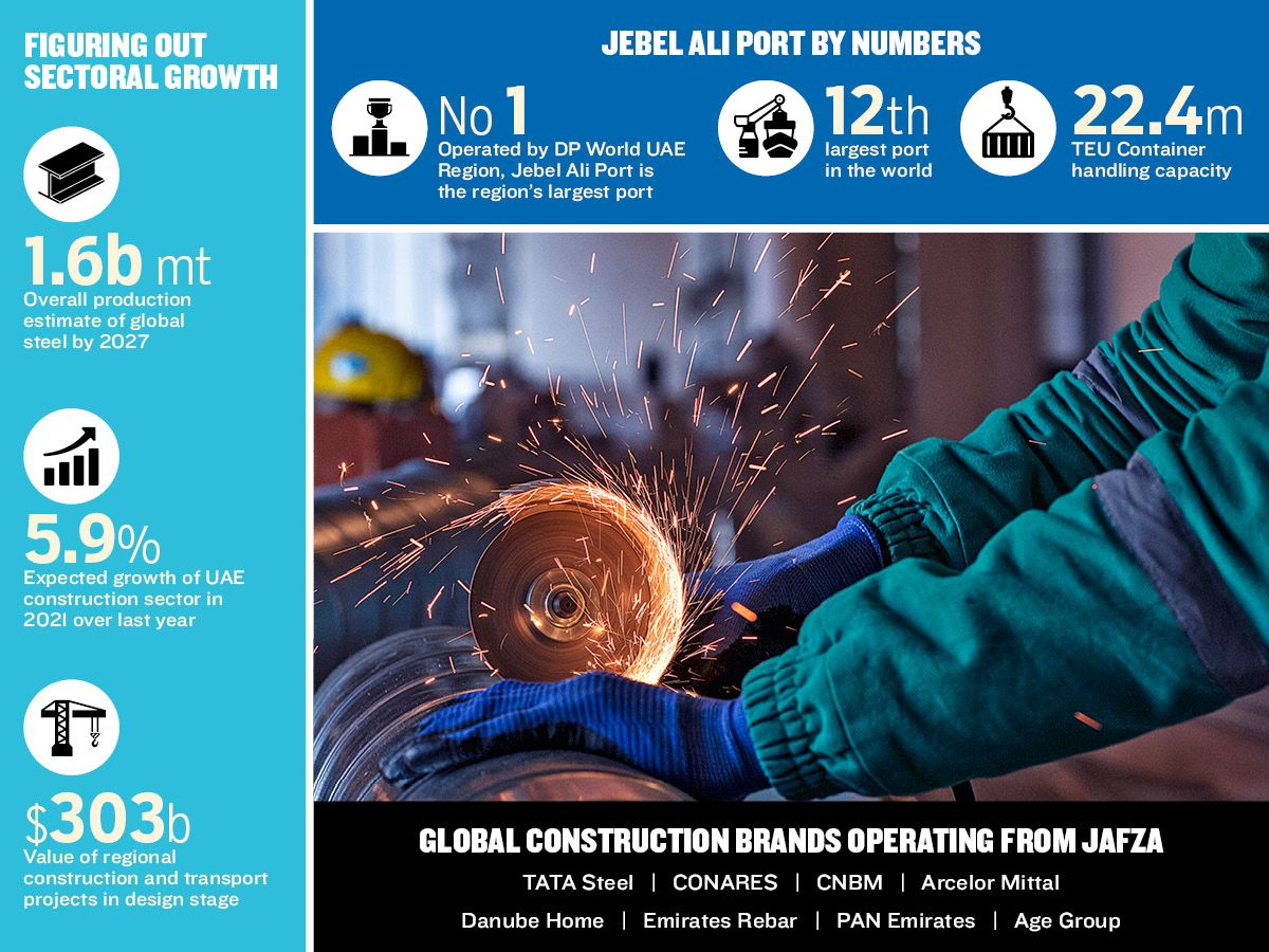 Jebel Ali Port by numbers for web
