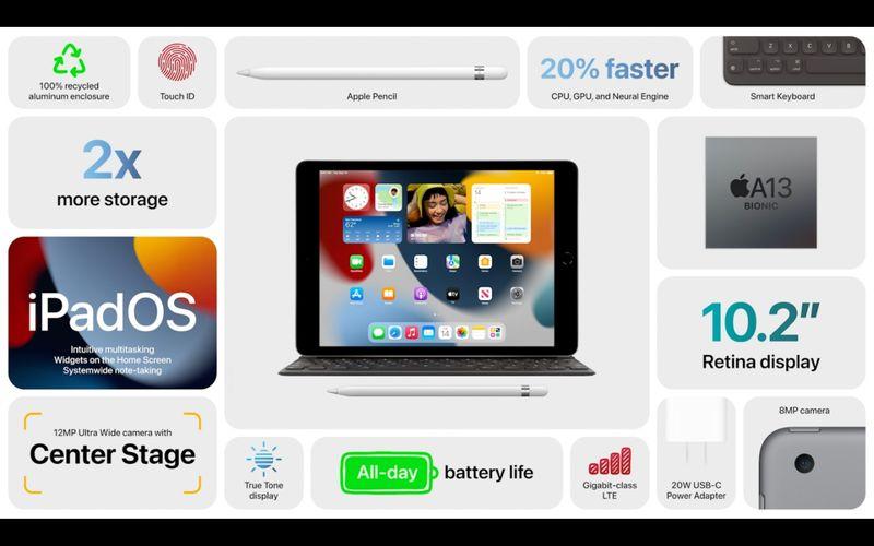Apple sept 14
