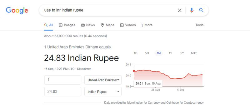 Indian uae currency rates glitch