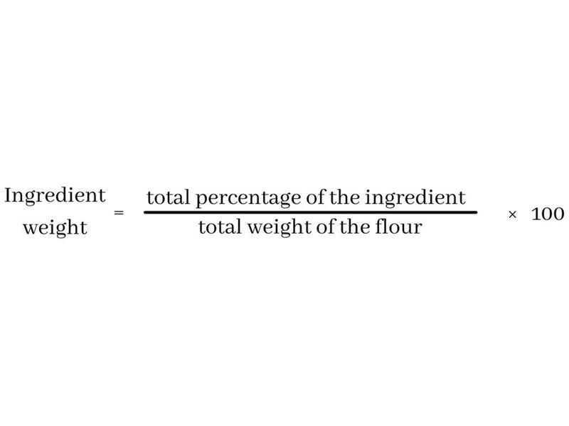 bakers-math