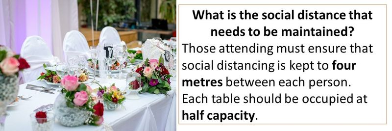 What is the social distance that needs to be maintained? Those attending must ensure that social distancing is kept to four metres between each person. Each table should be occupied at half capacity.