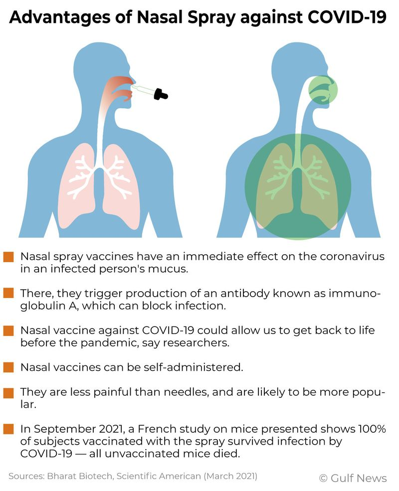 nasal vaccines advantages