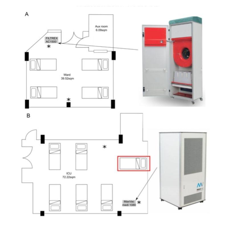 Air filter and UV sterilising gear