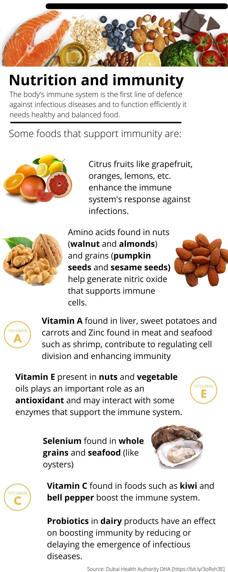 Nutrition immunity