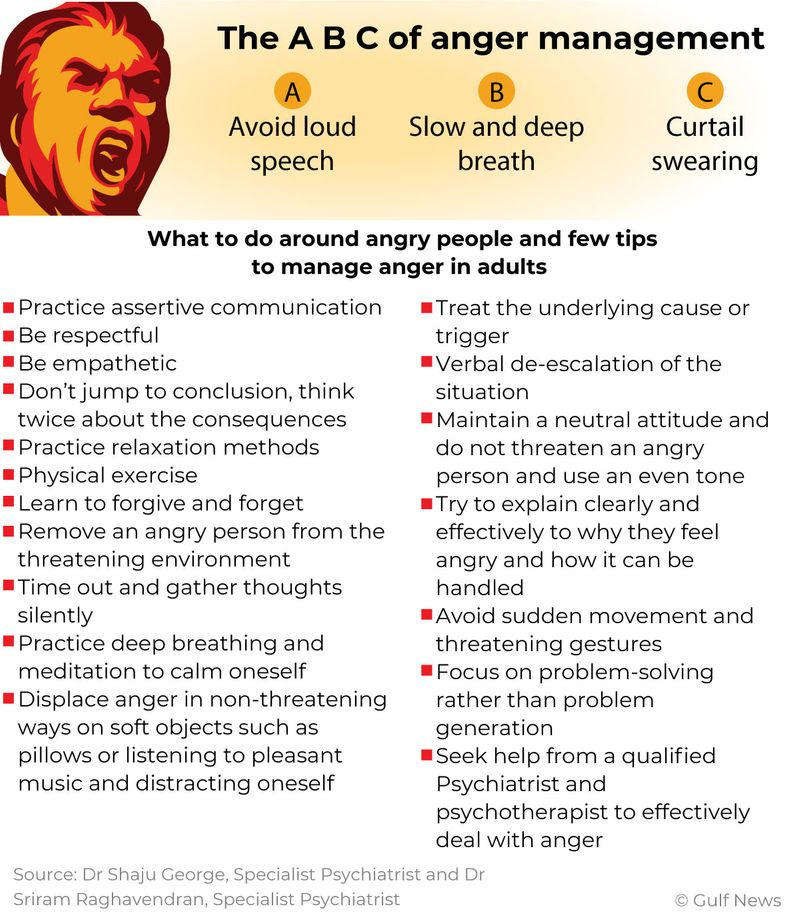 Anger management adults