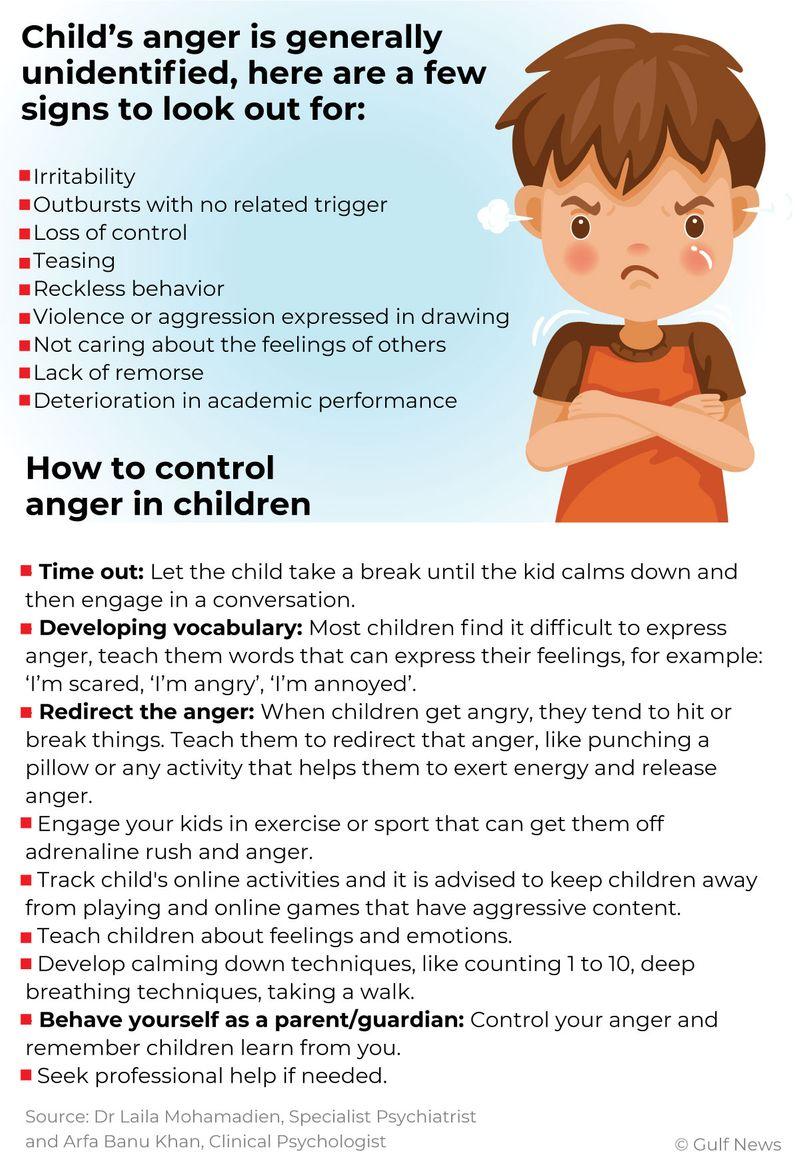 Anger management children