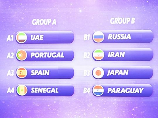 The draw for the Intercontinental Beach Soccer Cup Dubai 2021