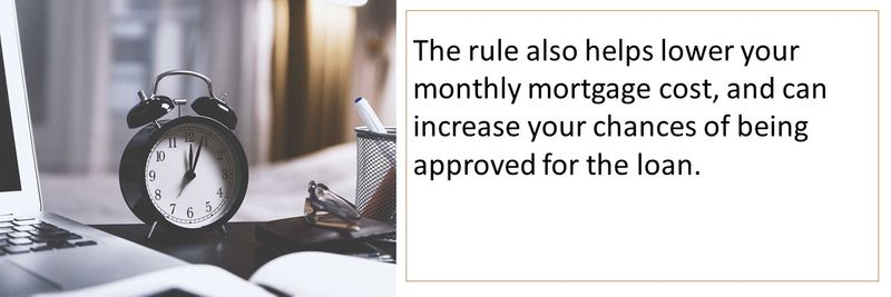 Money 'rules of thumb' you need to always know